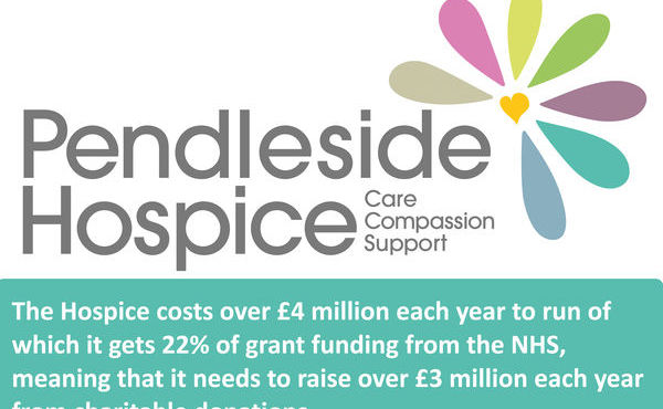 How much it costs to run Pendleside